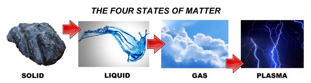 four states of matter